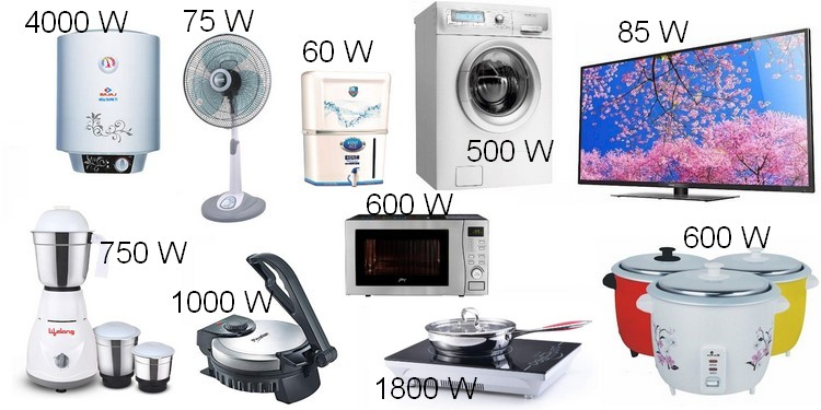 wattage requirements appliances india