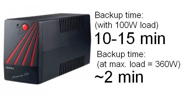 Intex Protector 725 UPS