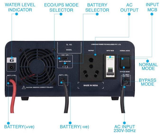 Luminous Zolt 1100 Sine Wave Home UPS Inverter (Black) back