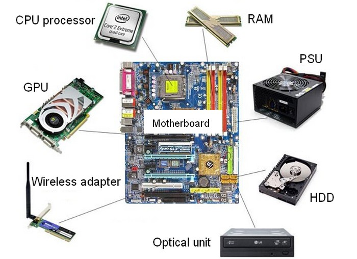 PC components UPS India