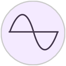 Pure Sine Wave shape