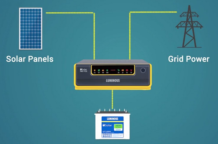 Luminous Solar NXG inverter scheme
