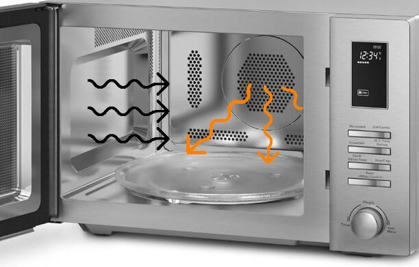 Convection Microwave Oven 011