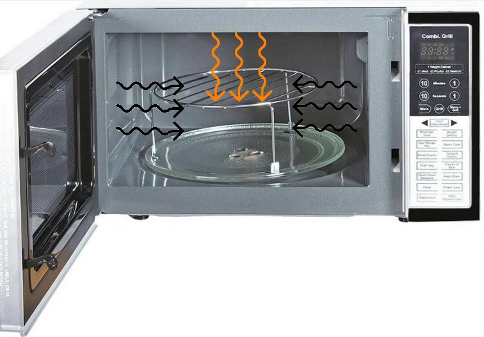 Grill Microwave Oven 04