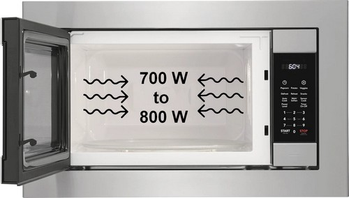Solo Microwave Heating Power 01